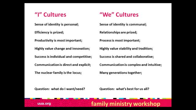 "Family Ministry Workshop ""Paradigm Shift"""