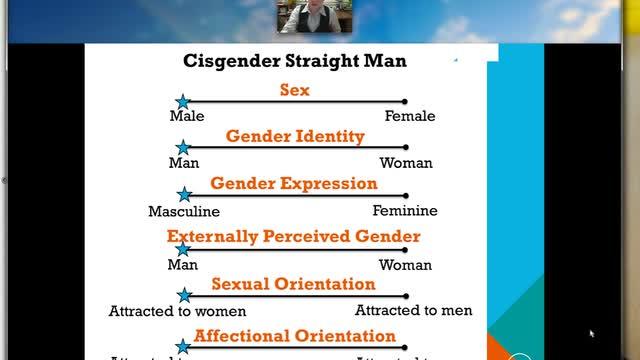 Transgender Identity & Inclusion